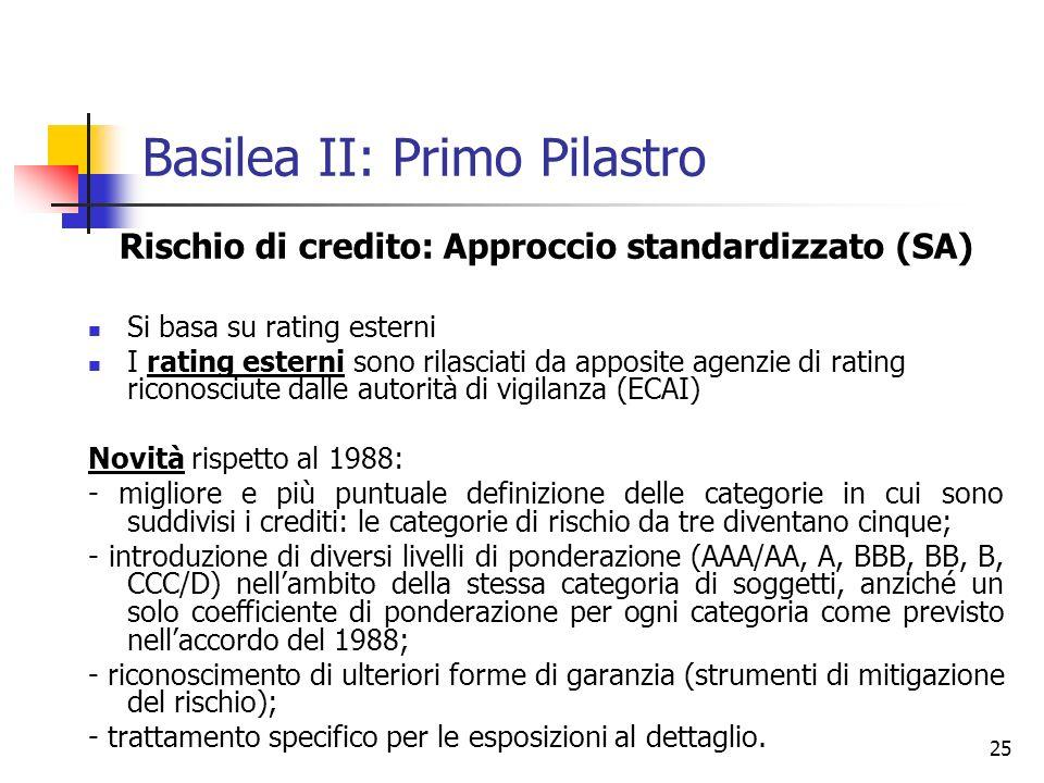 25 Basilea II: Primo Pilastro Rischio di credito: Approccio standardizzato (SA) Si basa su rating esterni I rating esterni sono rilasciati da apposite