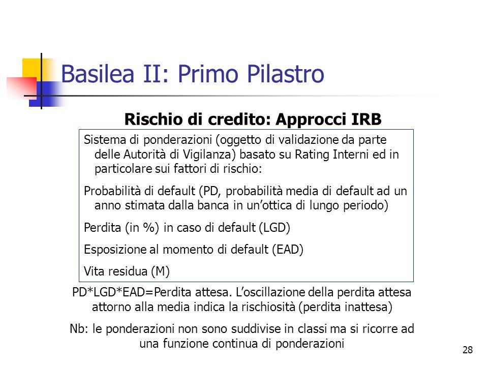 28 Basilea II: Primo Pilastro Rischio di credito: Approcci IRB Sistema di ponderazioni (oggetto di validazione da parte delle Autorità di Vigilanza) b