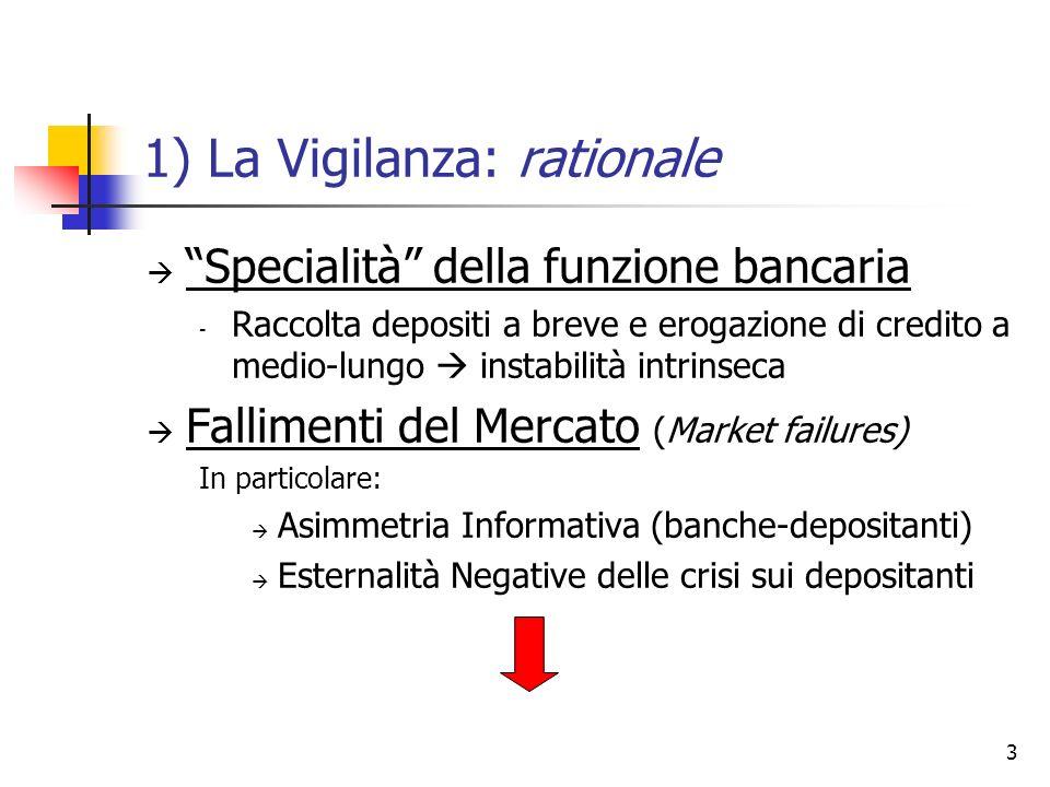 3 1) La Vigilanza: rationale Specialità della funzione bancaria - Raccolta depositi a breve e erogazione di credito a medio-lungo instabilità intrinse