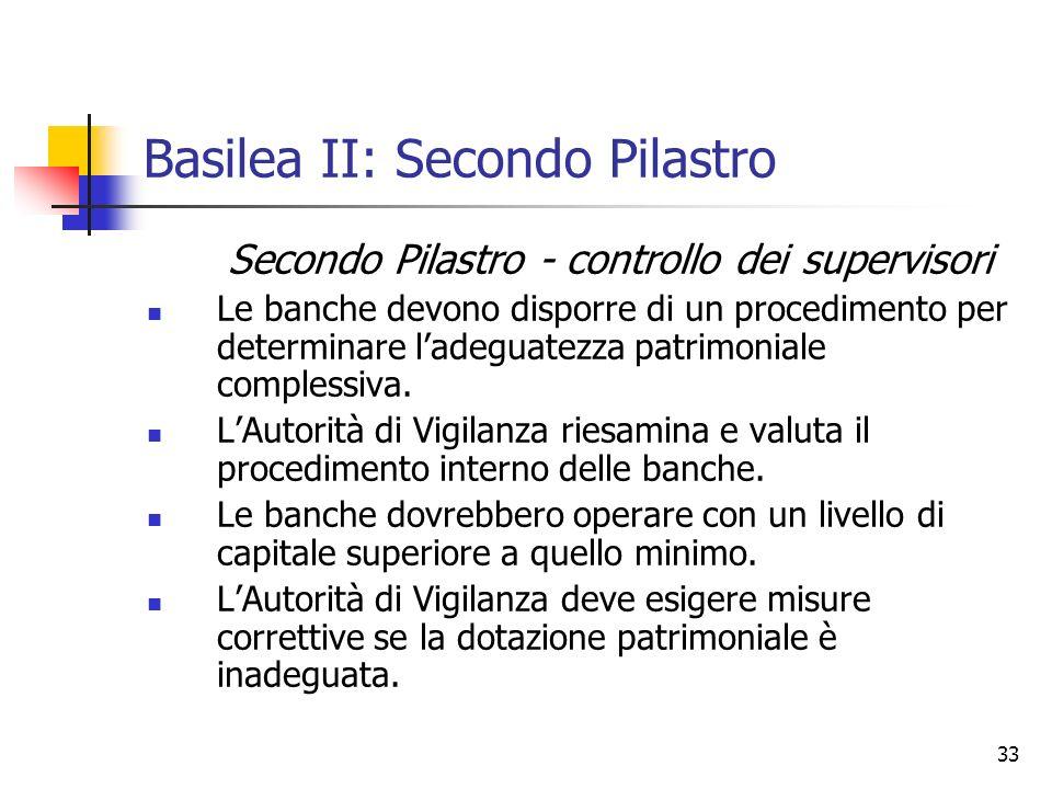 33 Basilea II: Secondo Pilastro Secondo Pilastro - controllo dei supervisori Le banche devono disporre di un procedimento per determinare ladeguatezza