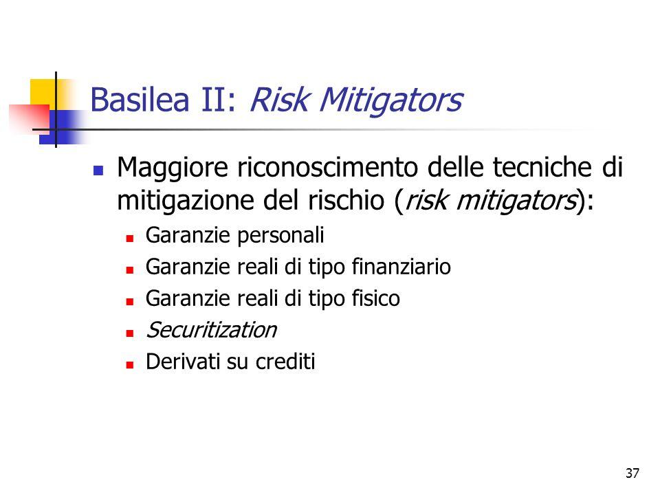 37 Basilea II: Risk Mitigators Maggiore riconoscimento delle tecniche di mitigazione del rischio (risk mitigators): Garanzie personali Garanzie reali