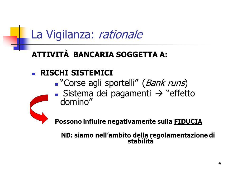 4 La Vigilanza: rationale ATTIVITÀ BANCARIA SOGGETTA A: RISCHI SISTEMICI Corse agli sportelli (Bank runs) Sistema dei pagamenti effetto domino Possono
