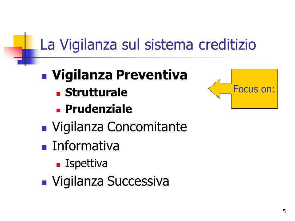 5 La Vigilanza sul sistema creditizio Vigilanza Preventiva Strutturale Prudenziale Vigilanza Concomitante Informativa Ispettiva Vigilanza Successiva F