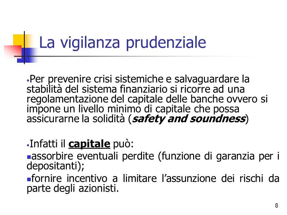 39 Basilea II: pro e contro Contro: PROCICLICALITY RISK-ENDOGENEITY FORTI COSTI DI IMPLEMENTAZIONE ( possibile frammentarietà geografica) POSSIBILE RIDUZIONE GENERALIZZATA DEL PV (Ma: Secondo Pilastro) POSSIBILE ALTERAZIONE DEL LEVEL PLAYING FIELD A FAVORE DI: GRANDI BANCHE PAESI SVILUPPATI GRANDI IMPRESE