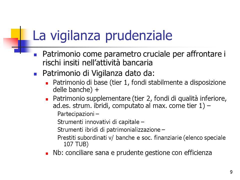9 Patrimonio come parametro cruciale per affrontare i rischi insiti nellattività bancaria Patrimonio di Vigilanza dato da: Patrimonio di base (tier 1,