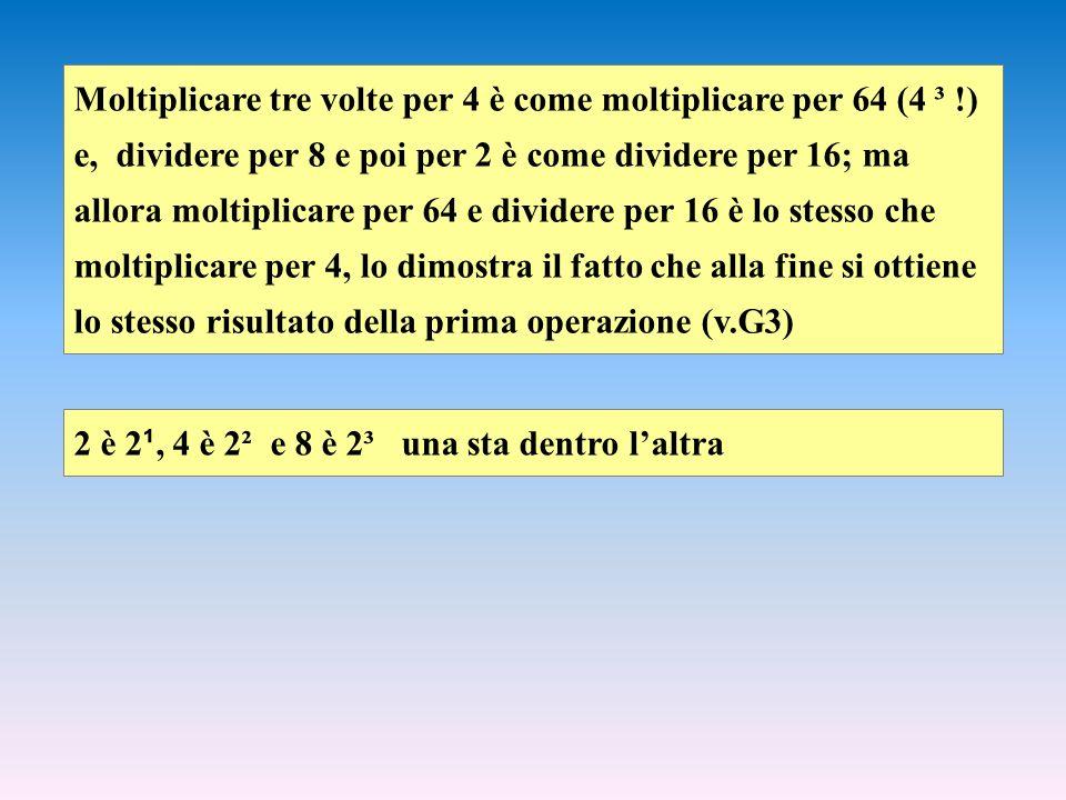 Moltiplicare tre volte per 4 è come moltiplicare per 64 (4 ³ !) e, dividere per 8 e poi per 2 è come dividere per 16; ma allora moltiplicare per 64 e dividere per 16 è lo stesso che moltiplicare per 4, lo dimostra il fatto che alla fine si ottiene lo stesso risultato della prima operazione (v.G3) 2 è 2 ¹, 4 è 2² e 8 è 2³ una sta dentro laltra