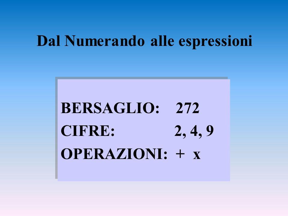 Dal Numerando alle espressioni BERSAGLIO:272 CIFRE: 2, 4, 9 OPERAZIONI: + x