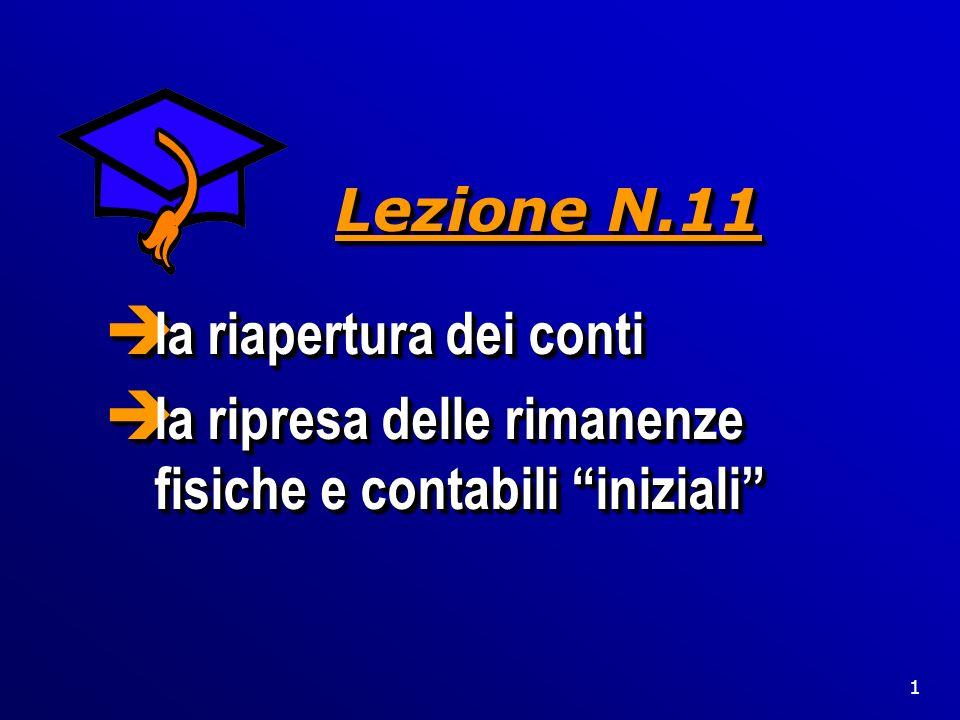 1 Lezione N.11 è la riapertura dei conti è la ripresa delle rimanenze fisiche e contabili iniziali è la riapertura dei conti è la ripresa delle rimane