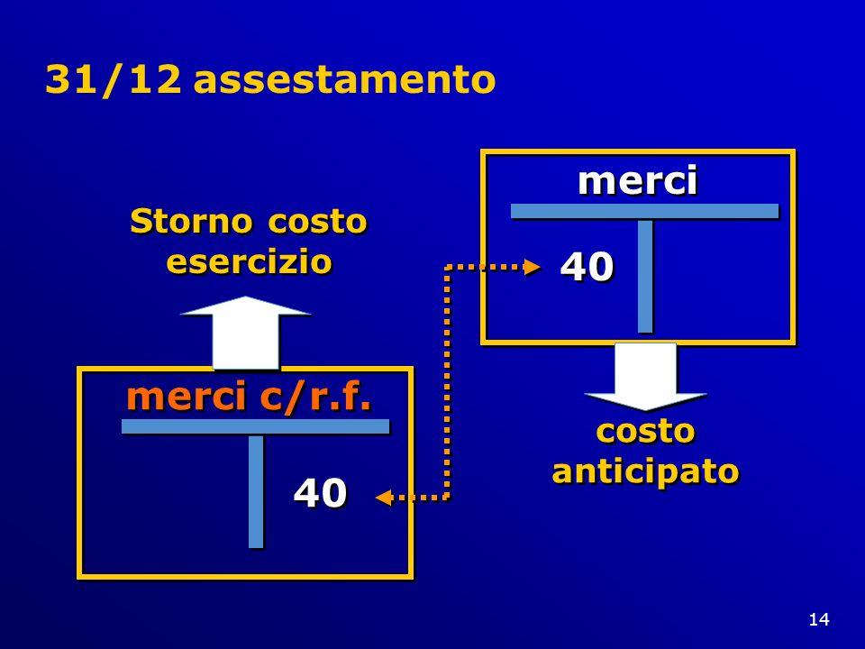 14 merci c/r.f. merci Storno costo esercizio costo anticipato 40 31/12 assestamento