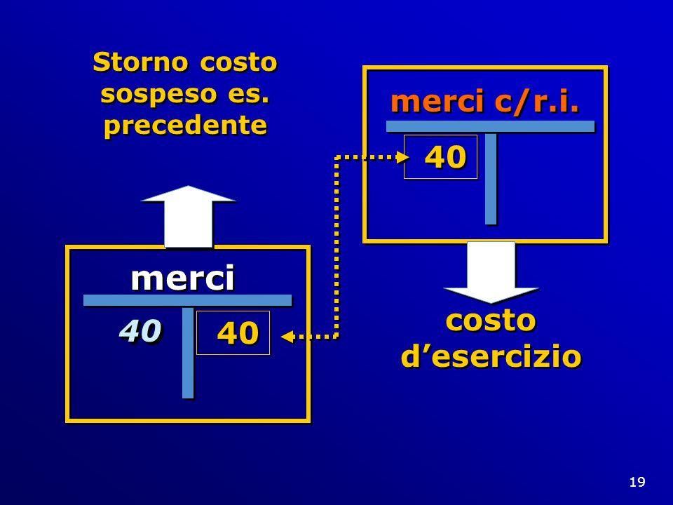 19 merci c/r.i. Storno costo sospeso es. precedente costo desercizio 40 merci 4040