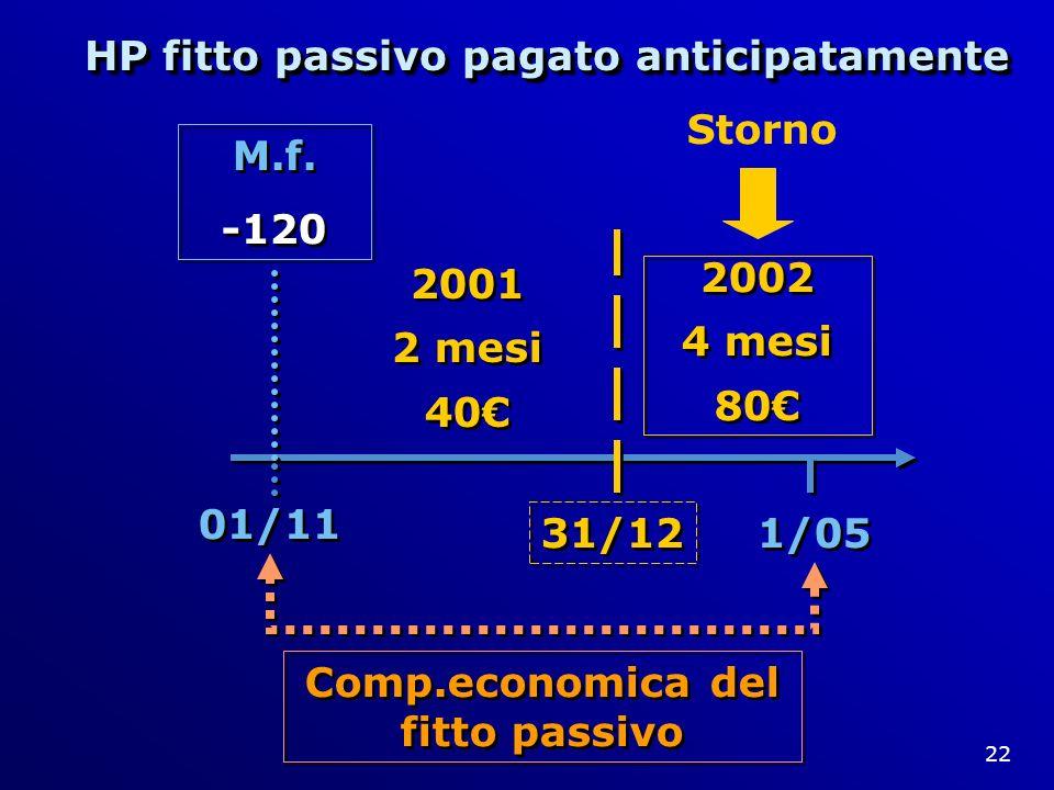 22 01/11 1/05 Comp.economica del fitto passivo 2001 2 mesi 40 2001 2 mesi 40 31/12 M.f. -120 M.f. -120 2002 4 mesi 80 2002 4 mesi 80 Storno HP fitto p