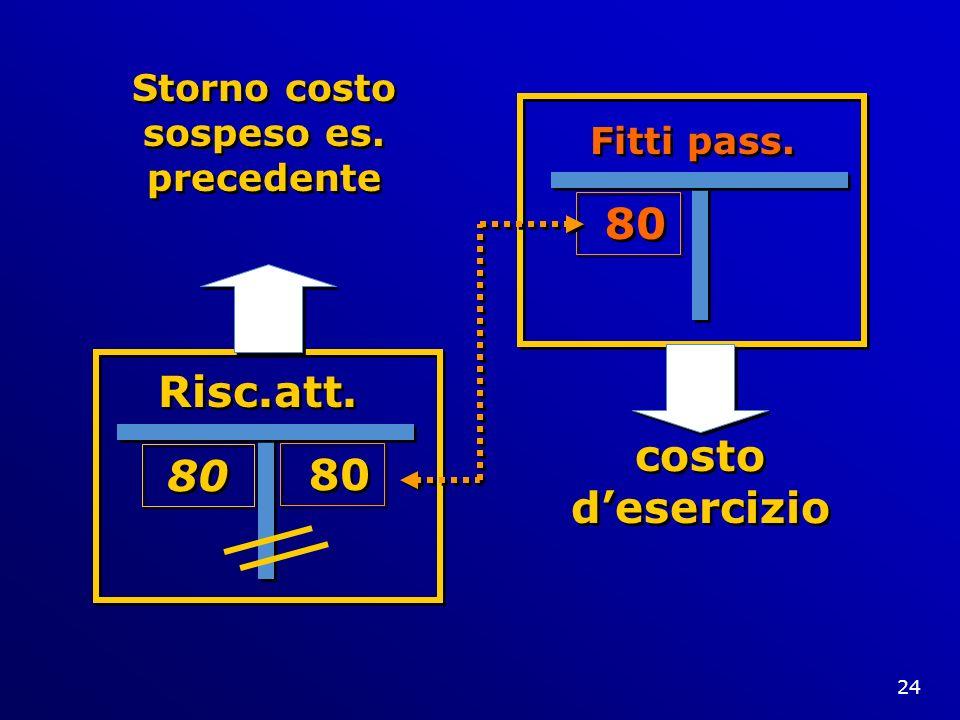 24 Fitti pass. Storno costo sospeso es. precedente costo desercizio 80 Risc.att. 80