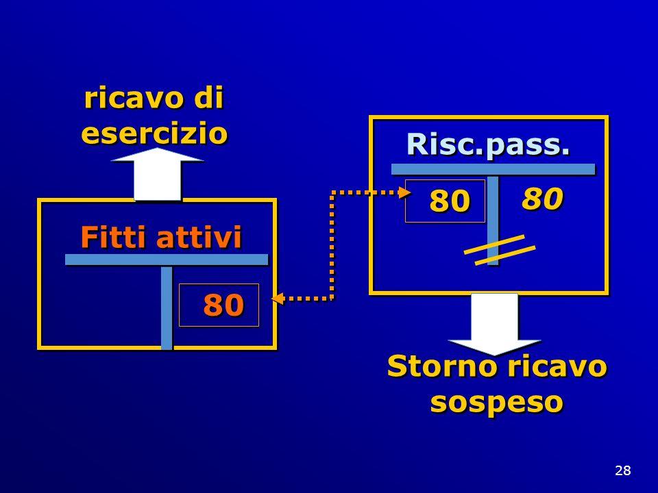 28 ricavo di esercizio Storno ricavo sospeso 80 Fitti attivi Risc.pass. 80