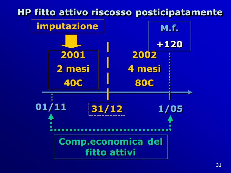 31 01/11 1/05 Comp.economica del fitto attivi 2002 4 mesi 80 2002 4 mesi 80 31/12 M.f. +120 M.f. +120 2001 2 mesi 40 2001 2 mesi 40 imputazione HP fit
