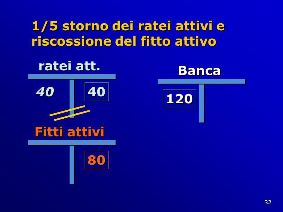 32 1/5 storno dei ratei attivi e riscossione del fitto attivo ratei att. 40 Banca 120 Fitti attivi 80 40