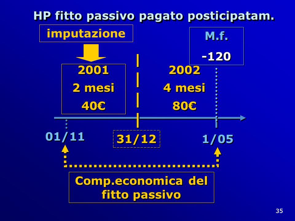 35 01/11 1/05 Comp.economica del fitto passivo 2002 4 mesi 80 2002 4 mesi 80 31/12 M.f. -120 M.f. -120 2001 2 mesi 40 2001 2 mesi 40 imputazione HP fi