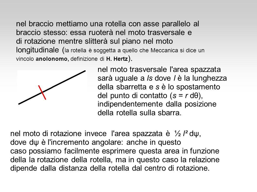 nel braccio mettiamo una rotella con asse parallelo al braccio stesso: essa ruoterà nel moto trasversale e di rotazione mentre slitterà sul piano nel