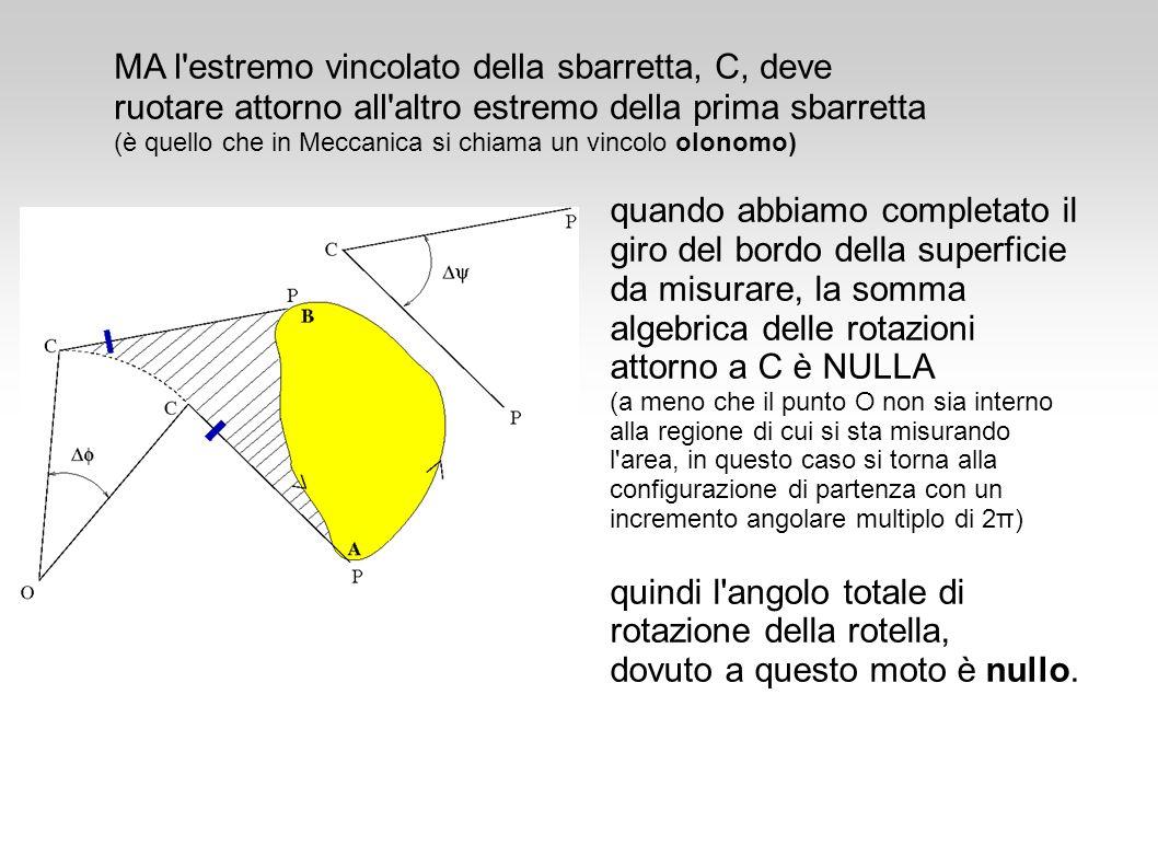 MA l'estremo vincolato della sbarretta, C, deve ruotare attorno all'altro estremo della prima sbarretta (è quello che in Meccanica si chiama un vincol