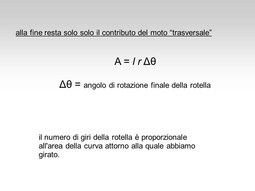alla fine resta solo solo il contributo del moto trasversale A = l r Δθ Δθ = angolo di rotazione finale della rotella il numero di giri della rotella
