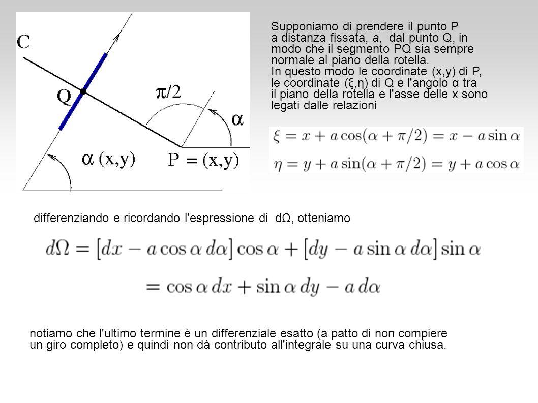Supponiamo di prendere il punto P a distanza fissata, a, dal punto Q, in modo che il segmento PQ sia sempre normale al piano della rotella. In questo