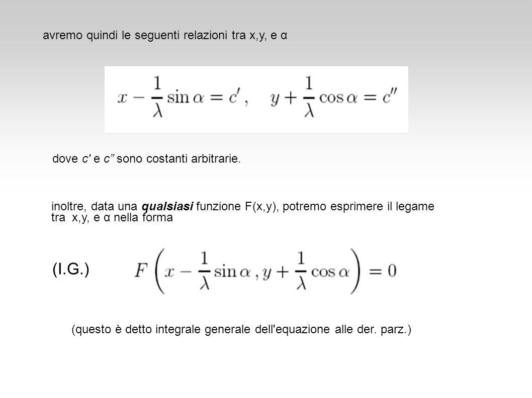 avremo quindi le seguenti relazioni tra x,y, e α dove c' e c sono costanti arbitrarie. inoltre, data una qualsiasi funzione F(x,y), potremo esprimere