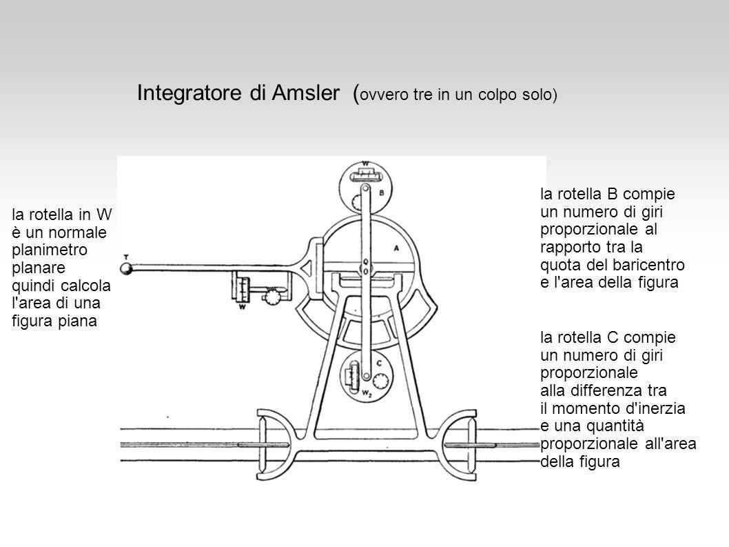 Integratore di Amsler ( ovvero tre in un colpo solo) la rotella in W è un normale planimetro planare quindi calcola l'area di una figura piana la rote