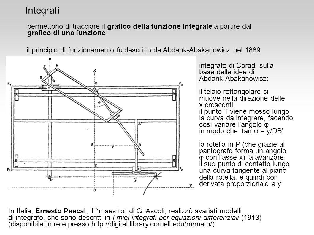 Integrafi permettono di tracciare il grafico della funzione integrale a partire dal grafico di una funzione. il principio di funzionamento fu descritt