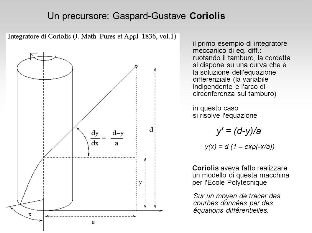 il primo esempio di integratore meccanico di eq. diff.: ruotando il tamburo, la cordetta si dispone su una curva che è la soluzione dell'equazione dif