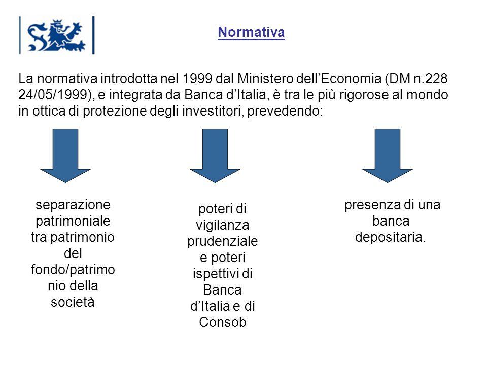 Luxembourg 03-2009 Normativa La normativa introdotta nel 1999 dal Ministero dellEconomia (DM n.228 24/05/1999), e integrata da Banca dItalia, è tra le