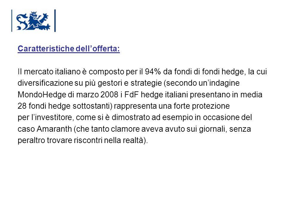 Luxembourg 03-2009 Caratteristiche dellofferta: Il mercato italiano è composto per il 94% da fondi di fondi hedge, la cui diversificazione su più gest