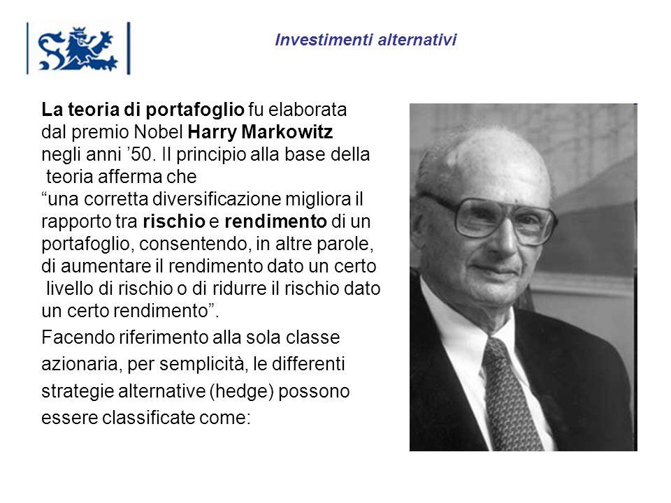Luxembourg 03-2009 La teoria di portafoglio fu elaborata dal premio Nobel Harry Markowitz negli anni 50. Il principio alla base della teoria afferma c