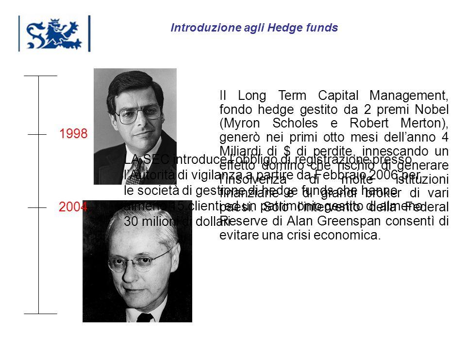 Luxembourg 03-2009 1998 Il Long Term Capital Management, fondo hedge gestito da 2 premi Nobel (Myron Scholes e Robert Merton), generò nei primi otto m