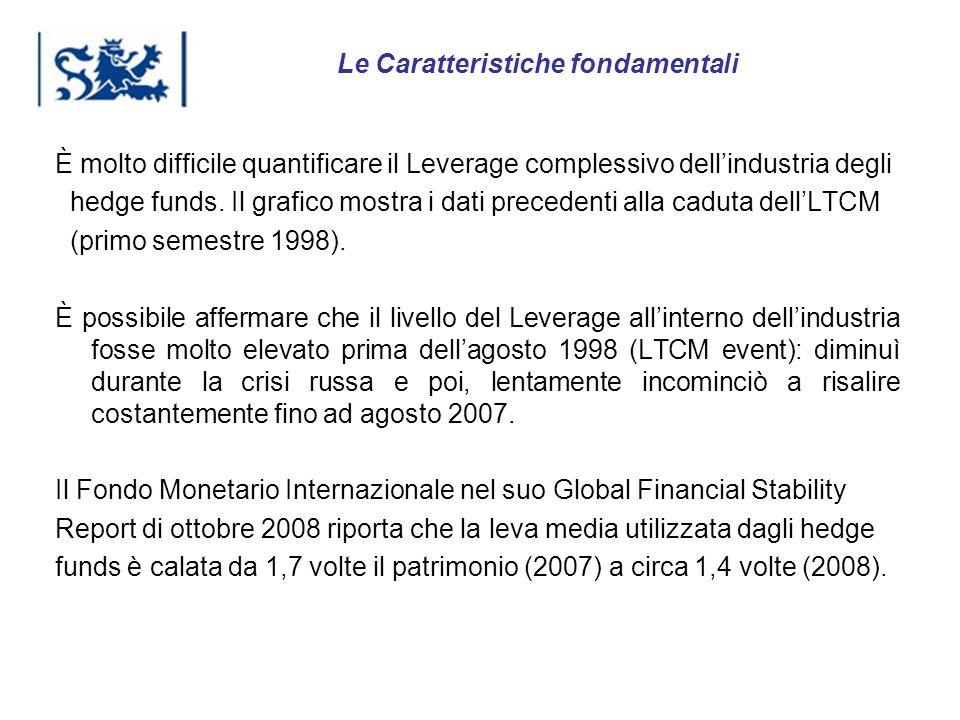 Luxembourg 03-2009 È molto difficile quantificare il Leverage complessivo dellindustria degli hedge funds. Il grafico mostra i dati precedenti alla ca