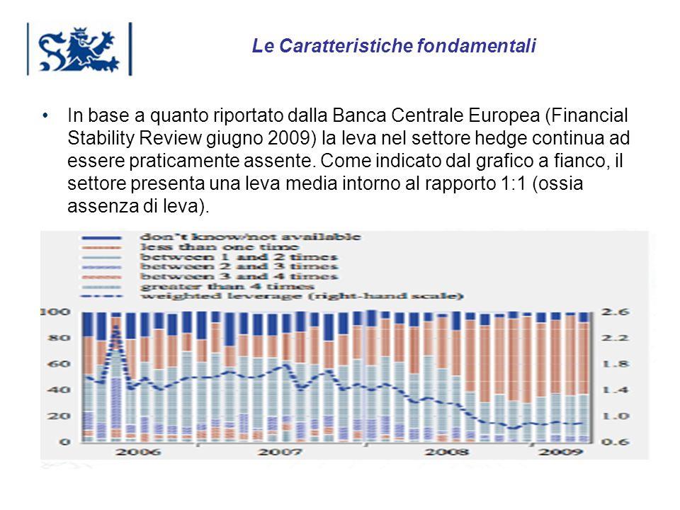 Luxembourg 03-2009 Le Caratteristiche fondamentali In base a quanto riportato dalla Banca Centrale Europea (Financial Stability Review giugno 2009) la