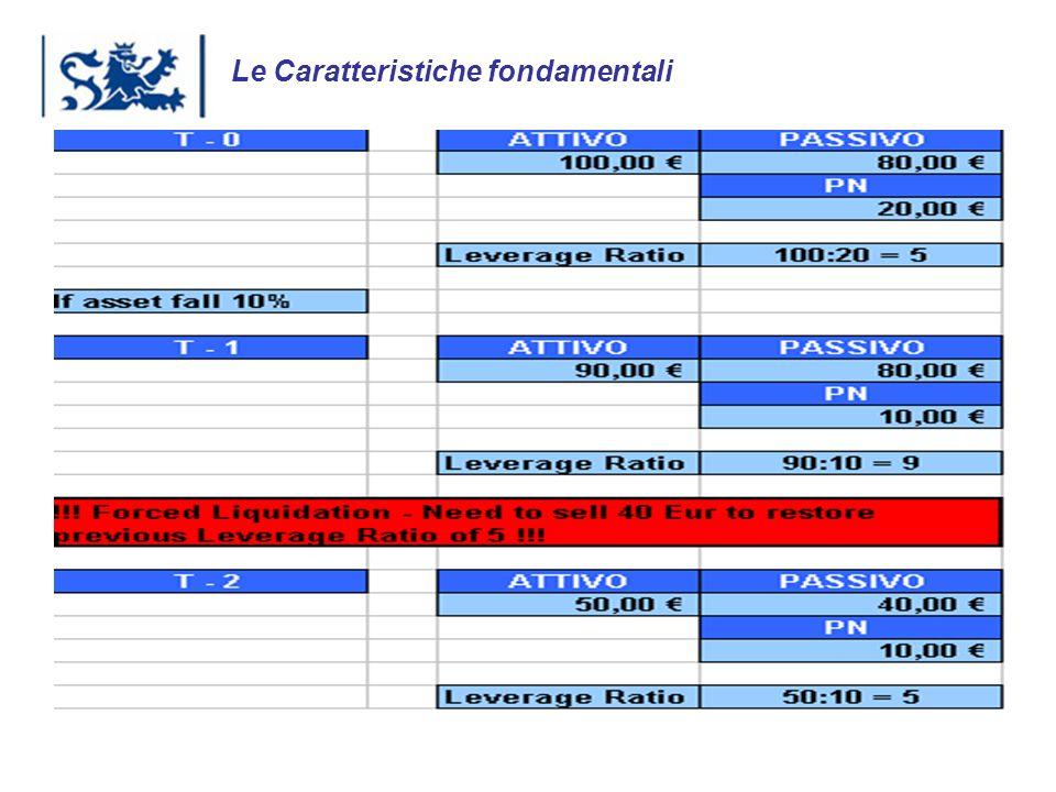 Luxembourg 03-2009 Le Caratteristiche fondamentali