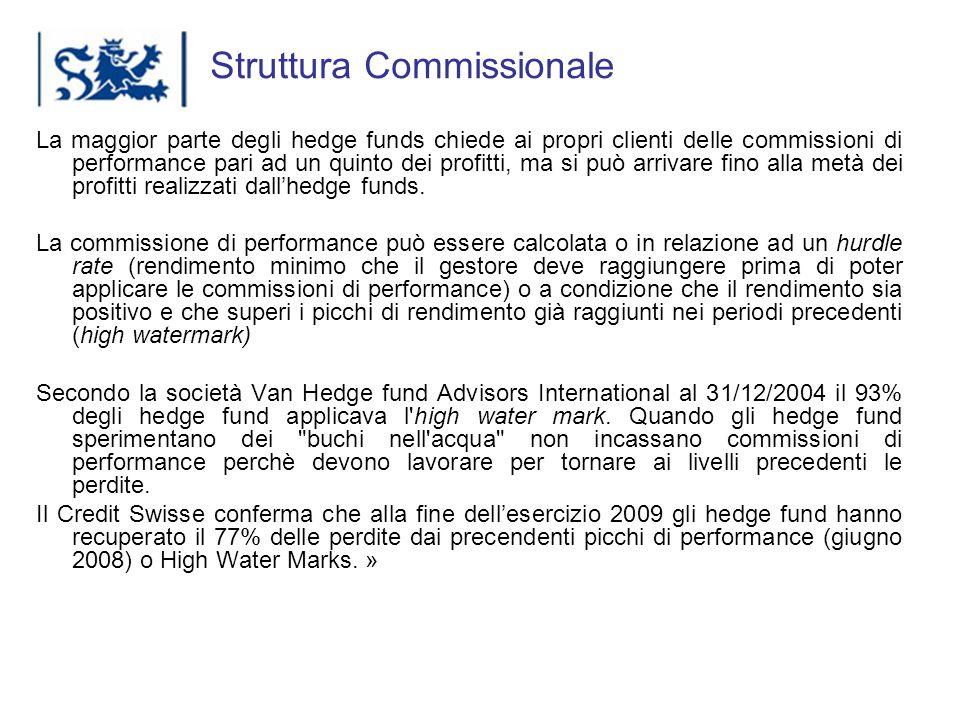 Luxembourg 03-2009 Struttura Commissionale La maggior parte degli hedge funds chiede ai propri clienti delle commissioni di performance pari ad un qui