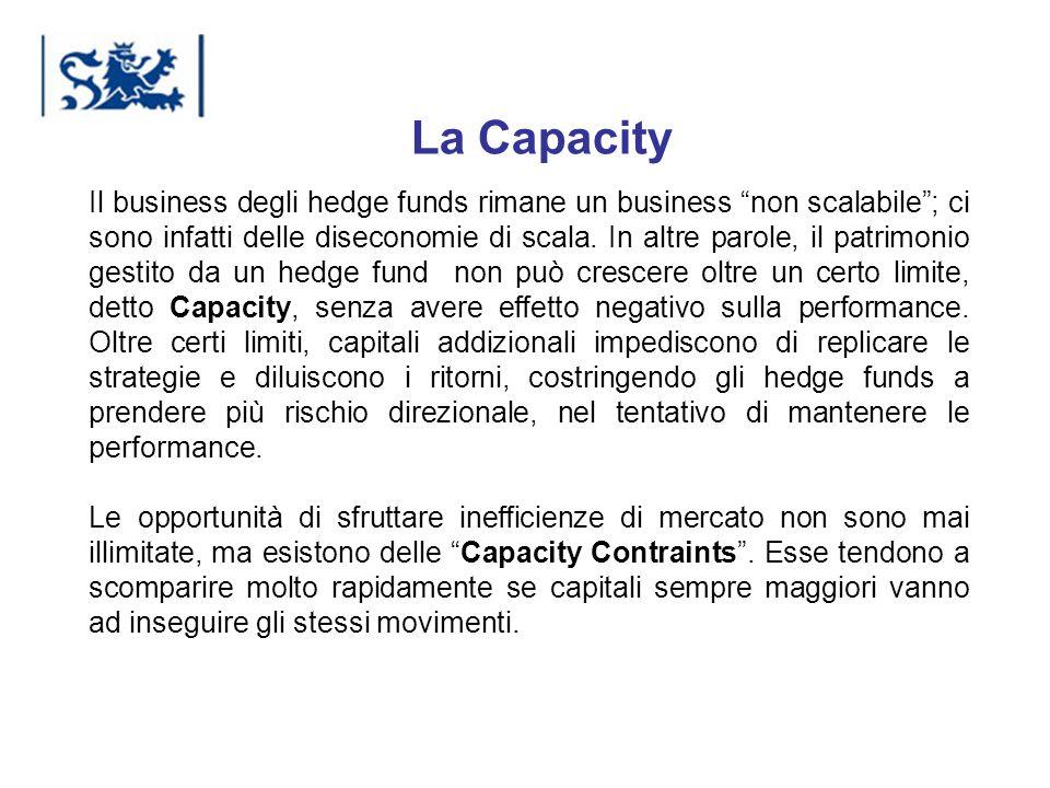 Luxembourg 03-2009 La Capacity Il business degli hedge funds rimane un business non scalabile; ci sono infatti delle diseconomie di scala. In altre pa