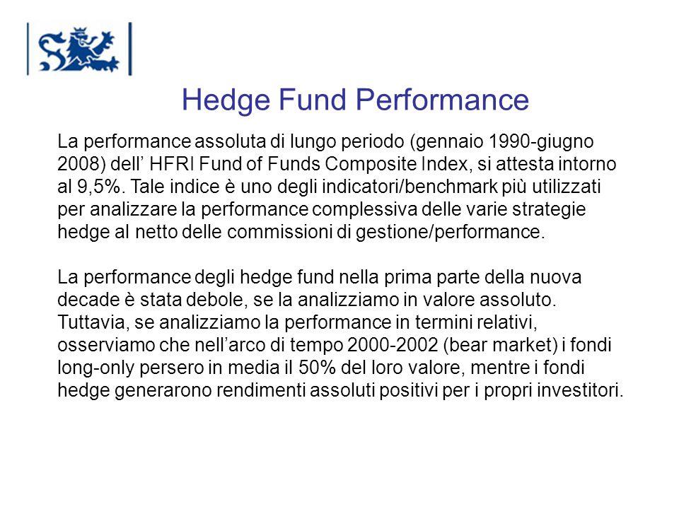 Luxembourg 03-2009 Hedge Fund Performance La performance assoluta di lungo periodo (gennaio 1990-giugno 2008) dell HFRI Fund of Funds Composite Index,