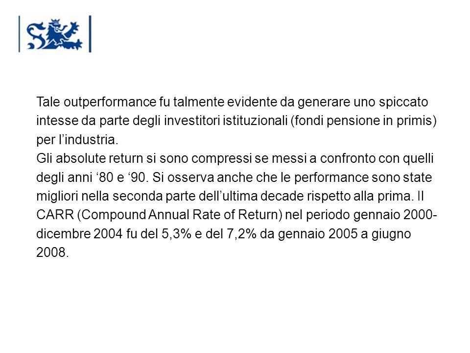 Luxembourg 03-2009 Tale outperformance fu talmente evidente da generare uno spiccato intesse da parte degli investitori istituzionali (fondi pensione