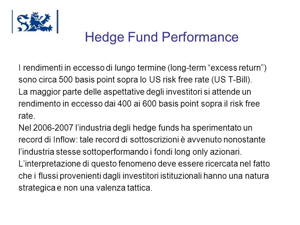 Luxembourg 03-2009 Hedge Fund Performance I rendimenti in eccesso di lungo termine (long-term excess return) sono circa 500 basis point sopra lo US ri