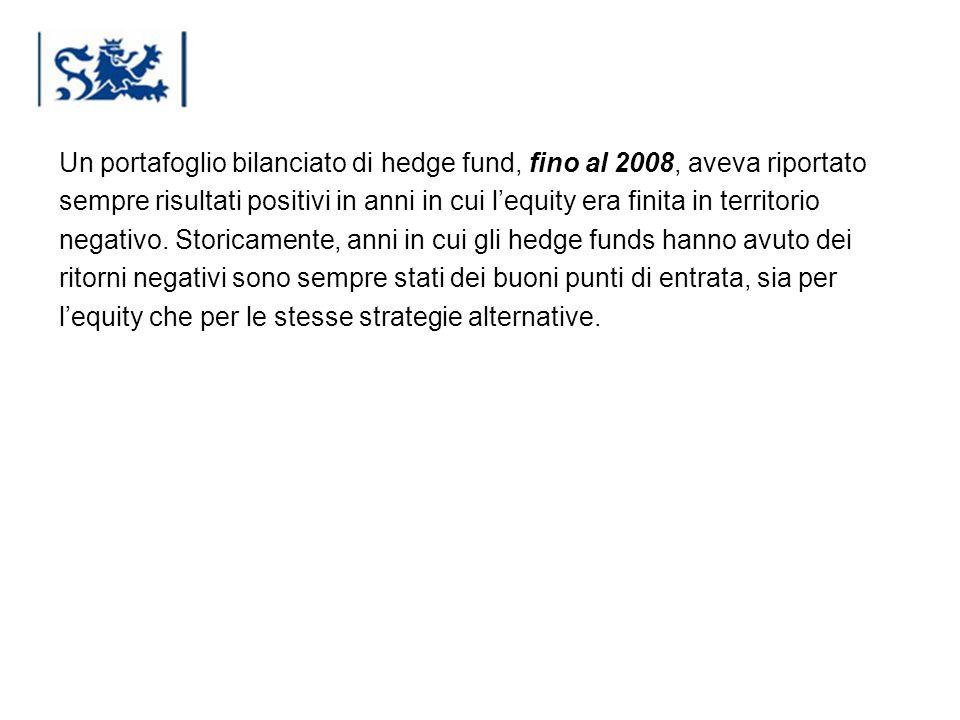 Luxembourg 03-2009 Un portafoglio bilanciato di hedge fund, fino al 2008, aveva riportato sempre risultati positivi in anni in cui lequity era finita