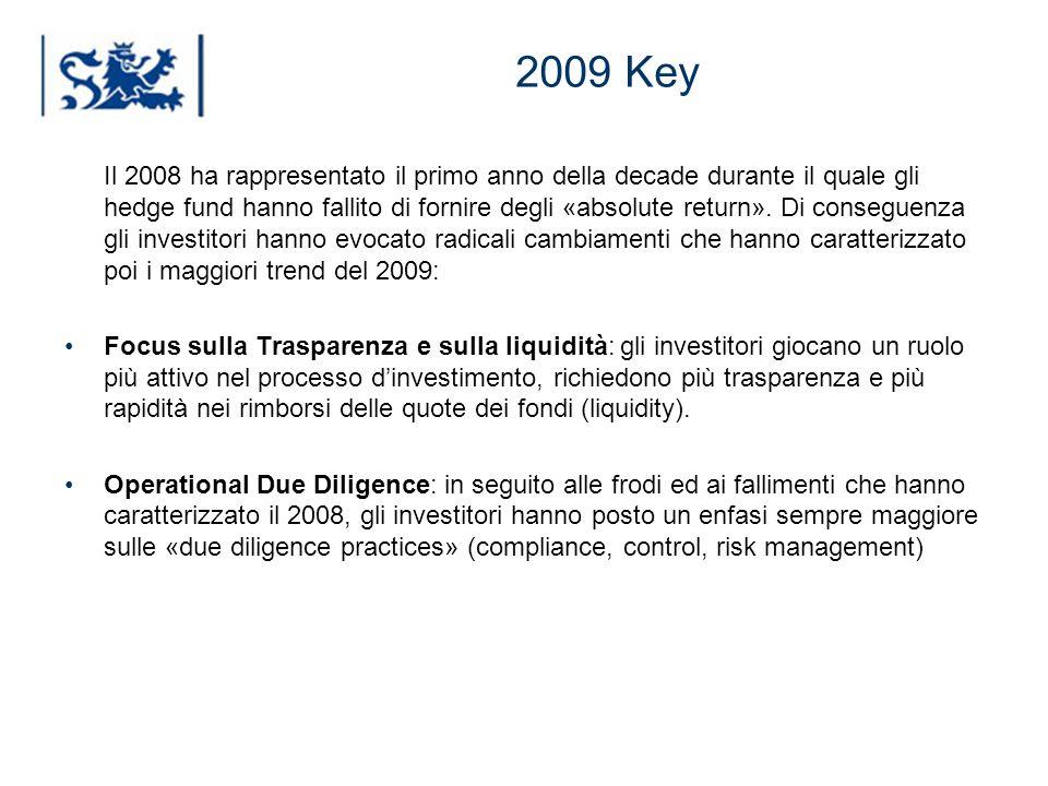Luxembourg 03-2009 2009 Key Il 2008 ha rappresentato il primo anno della decade durante il quale gli hedge fund hanno fallito di fornire degli «absolu