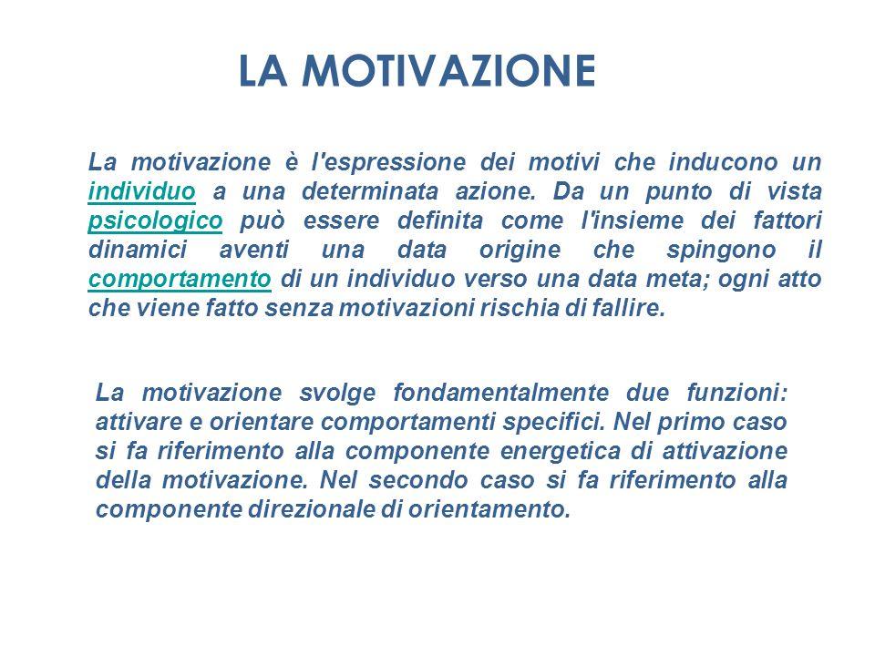 E CARATTERIZZATA DA: - FORZA (INTENSITA) - CARATTERE (DIREZIONE) - PERSISTENZA (DURATA NEL TEMPO) FARE motivazione verso il lavoro STARE motivazione verso lorganizzazione PRESTAZIONE RISULTATO IMPEGNO DETERMINAZIONE APPARTENENZA ORGOGLIO FEDELTA FIDUCIA ENERGIA LA MOTIVAZIONE