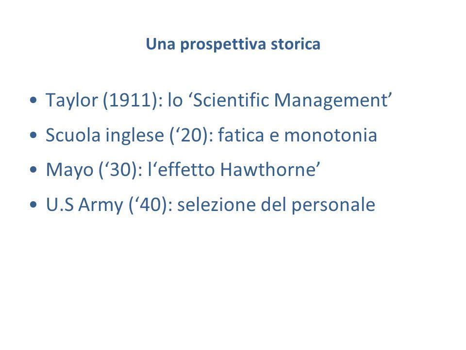 Una prospettiva storica Taylor (1911): lo Scientific Management Scuola inglese (20): fatica e monotonia Mayo (30): leffetto Hawthorne U.S Army (40): s