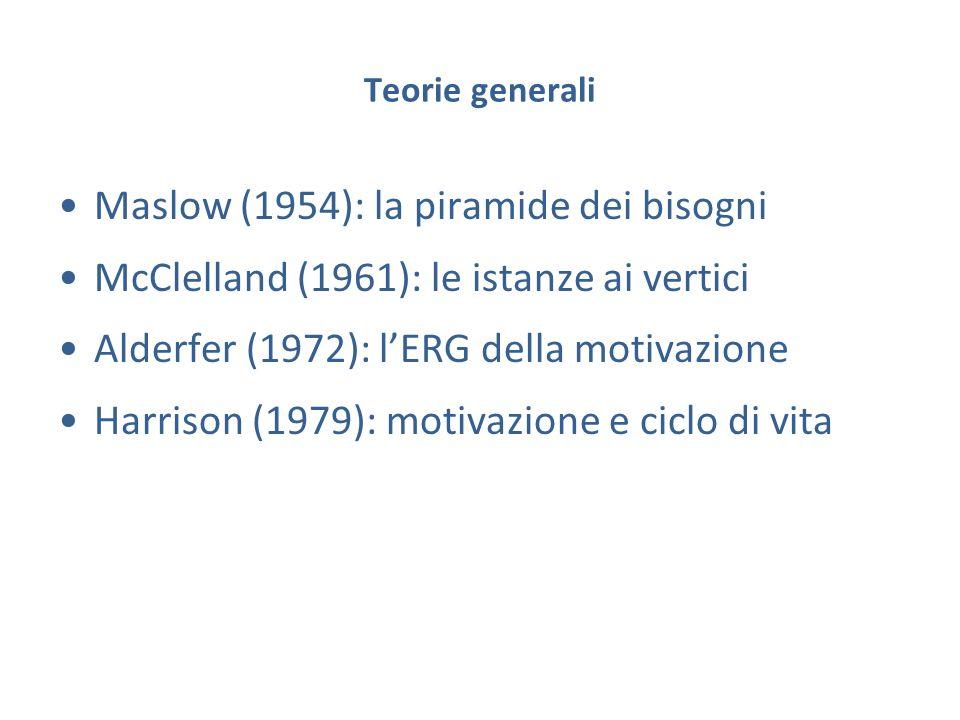 Teorie generali Maslow (1954): la piramide dei bisogni McClelland (1961): le istanze ai vertici Alderfer (1972): lERG della motivazione Harrison (1979