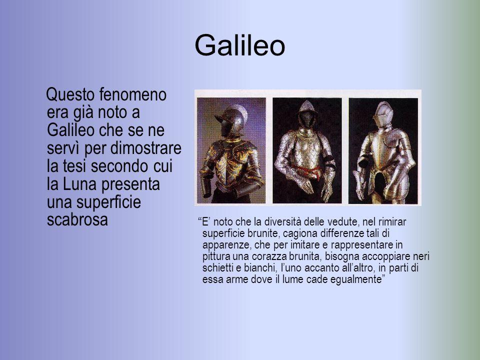 Galileo Questo fenomeno era già noto a Galileo che se ne servì per dimostrare la tesi secondo cui la Luna presenta una superficie scabrosa E noto che
