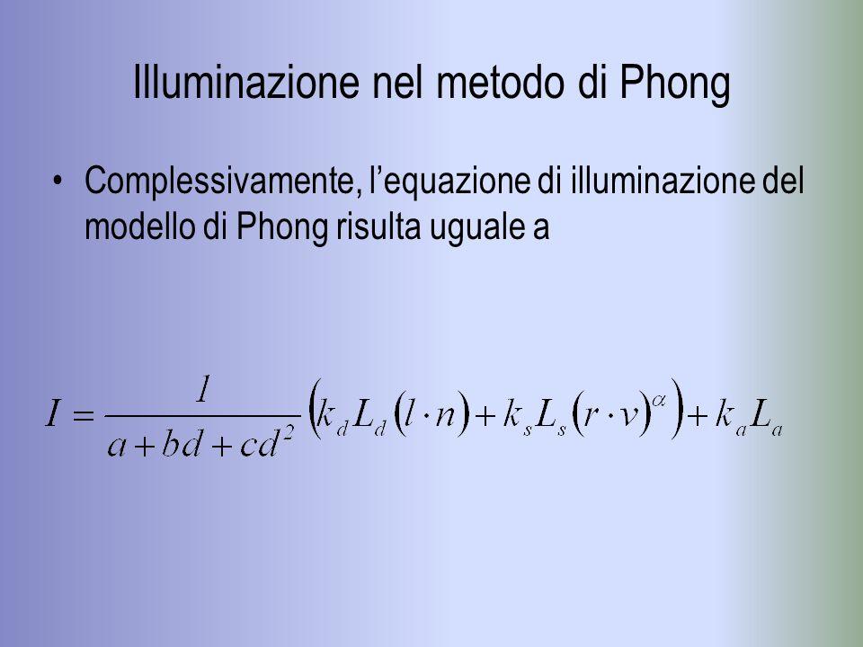Illuminazione nel metodo di Phong Complessivamente, lequazione di illuminazione del modello di Phong risulta uguale a