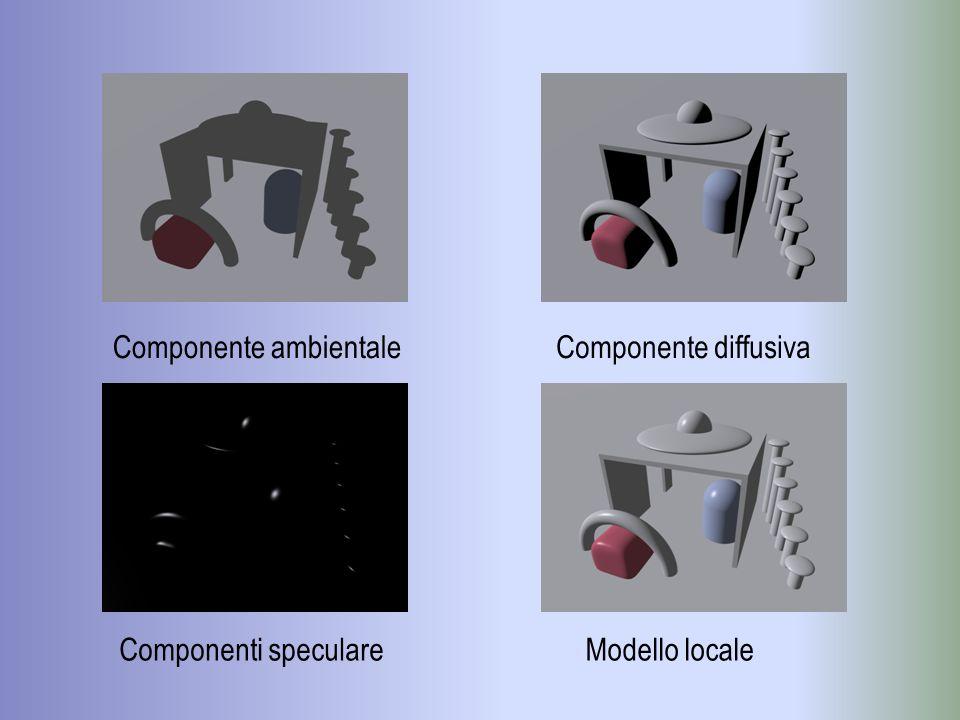 Modello localeComponenti speculare Componente diffusivaComponente ambientale