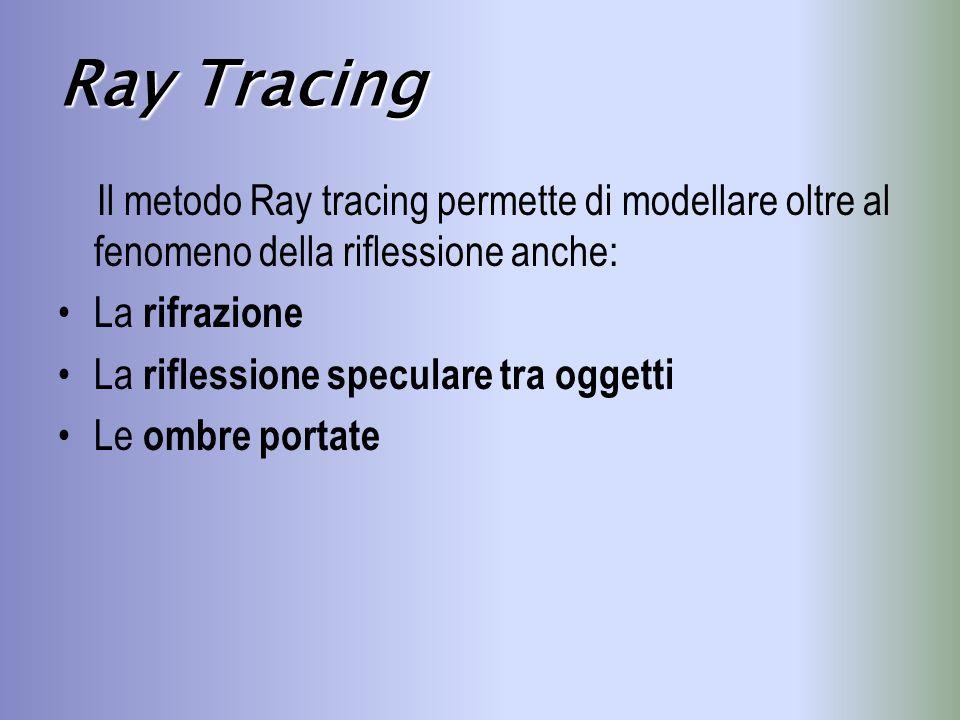 Ray Tracing Il metodo Ray tracing permette di modellare oltre al fenomeno della riflessione anche: La rifrazione La riflessione speculare tra oggetti