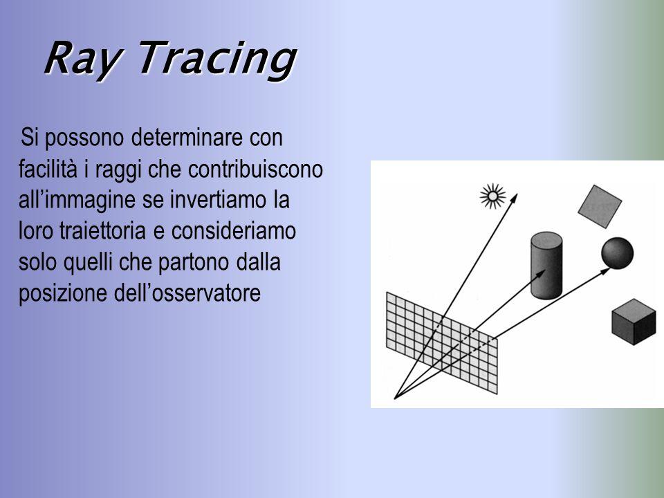 Ray Tracing Si possono determinare con facilità i raggi che contribuiscono allimmagine se invertiamo la loro traiettoria e consideriamo solo quelli ch